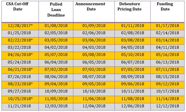 Debenture Calendar